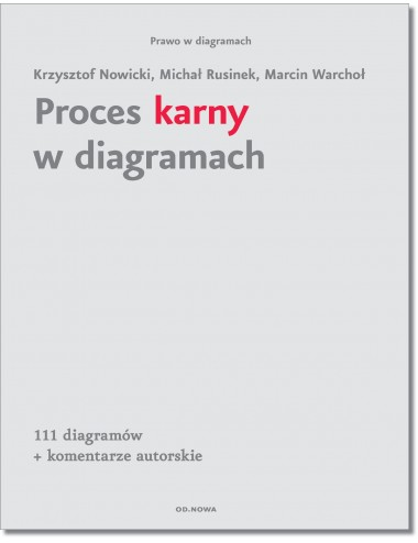 Proces karny w diagramach